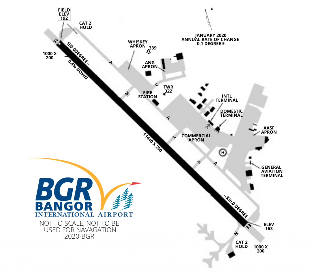 graphic of airport layout not to scale